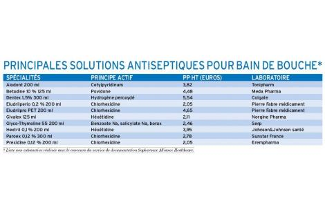 Les soins post-interventions dentaires-3
